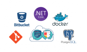 ASP.NET Core + PostgreSQL + Docker + Bitbucket = ♥